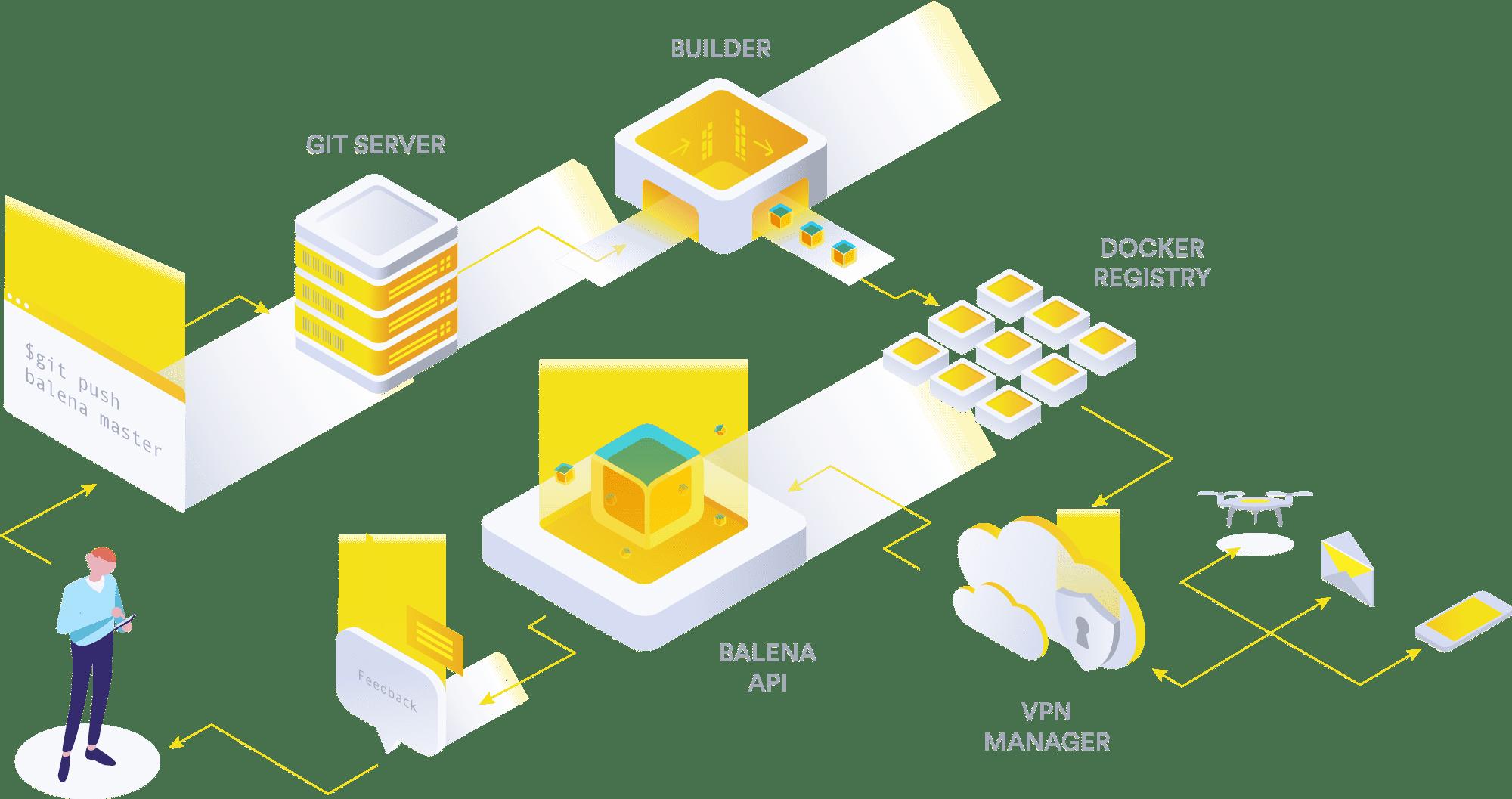 Monitoring screens on Raspberry Pi - Auto1 Tech Blog